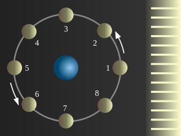 Mond_Grafik