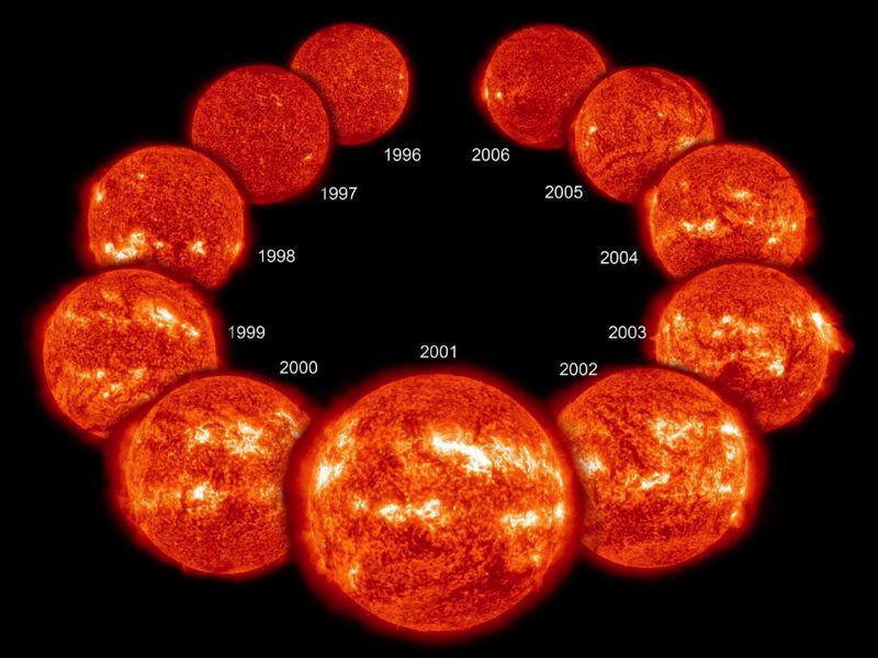 что происходившие в последнее время изменения спектрального состава солнечного излучения могли вызвать нагрев