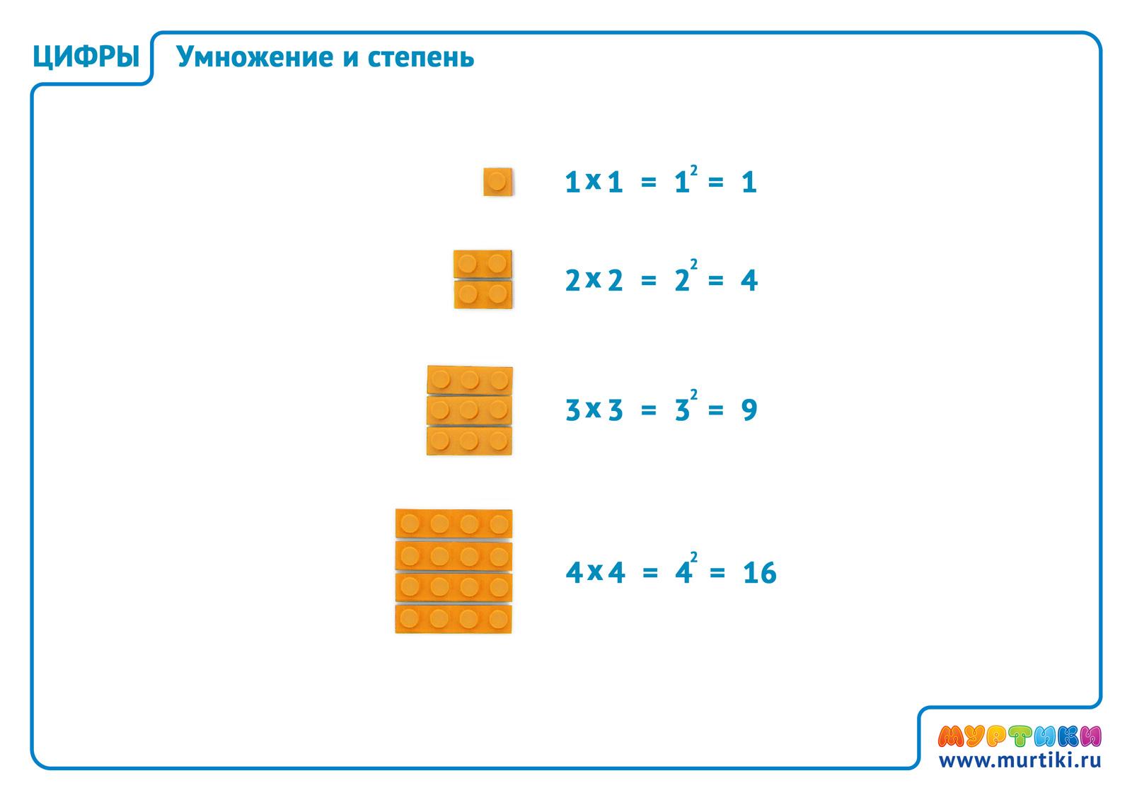 murtiki_lego_fraction04