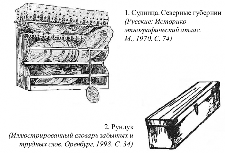 средства1