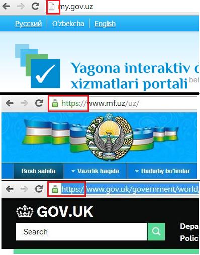 My.gov.uz'даги оддий http ва Молия вазирлиги ҳамда Gov.uk'даги https (ҳимояланган уланиш)