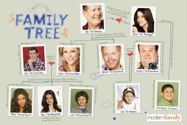 tv-modern-family-tree