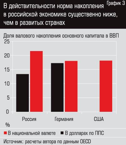 доля инвестиций в ВВП.jpg