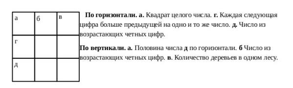 Krossnumber