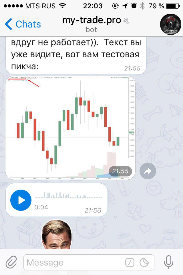 Открыл свой telegram канал.