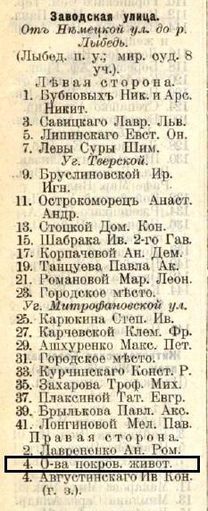 Весь Киев на 1913, Медпомощь.