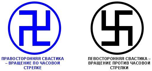41 СВ - левая и правая свастики_1