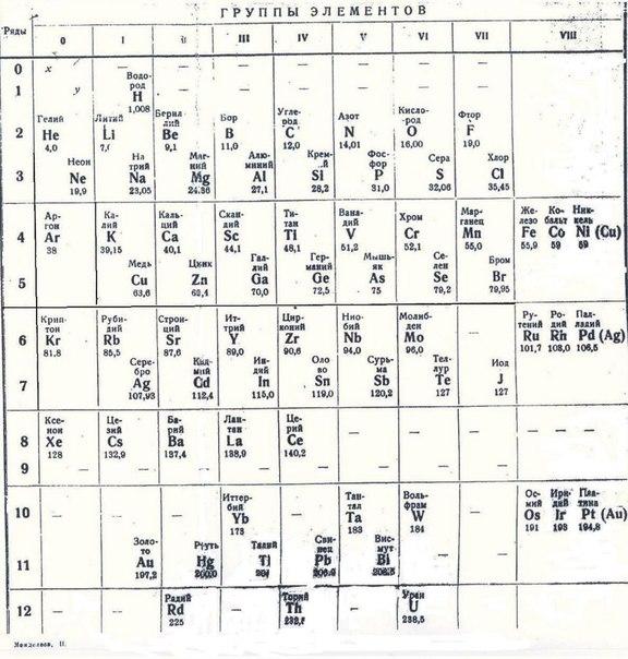 01 подлинная таблица Менделеева