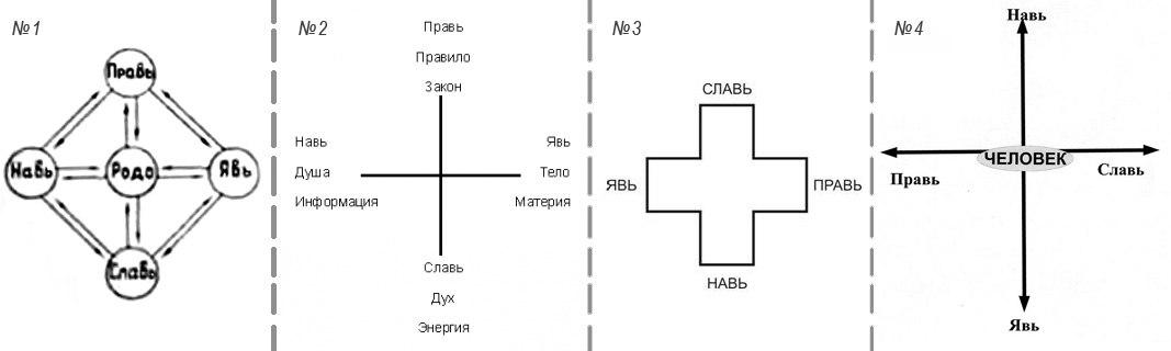 02 крест неославянский