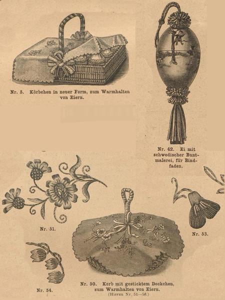 Korb mit Eiern 1895
