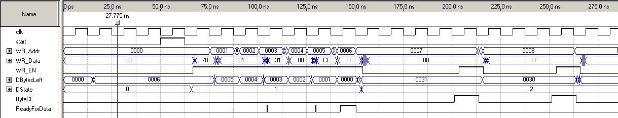 Мучаем 5576ХС4Т - часть 'h2C - формирователь потока Zlib: nabbla1