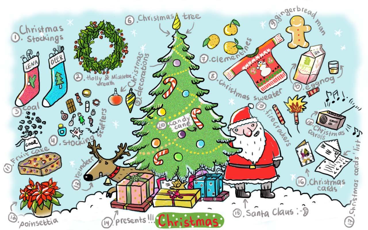 Английский для детей новый год рождество