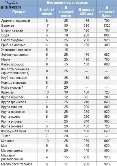svyaz-urovnya-testosterona-s-virabotkoy-spermatozoidov