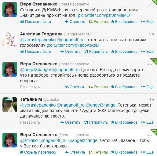 Твиты 2