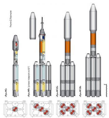 Космические проекты развития