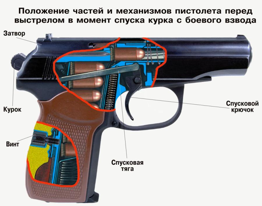 Польский вариант.  М-67 - Югославского производства (калибры 7,65 и 9 мм.  Устройство пистолета Макарова (ПМ) .