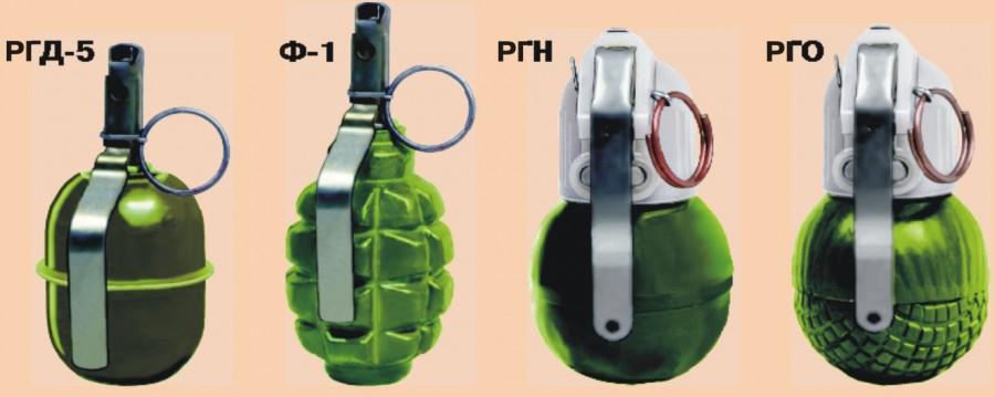 Основные типы гранат