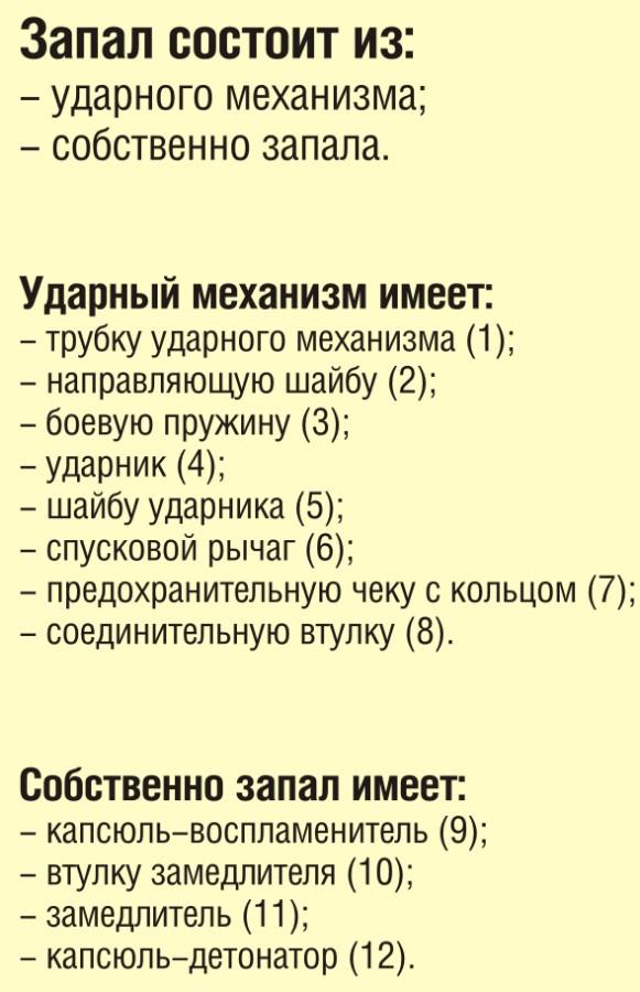 УЗРГМ Устройство
