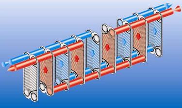 Излучение и теплообменником пластинчатый теплообменник ридан тип нн 62