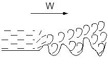 турбулизация потока