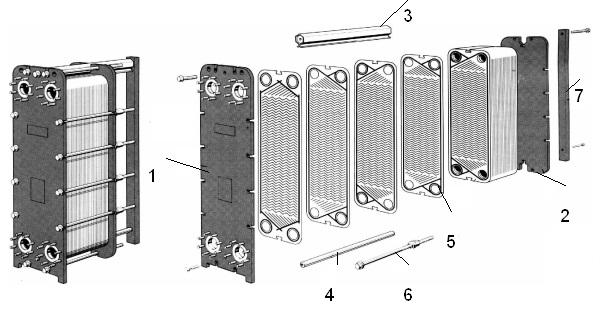 Как собрать пластинчатый теплообменник Уплотнения теплообменника ТИЖ 0,35 Самара