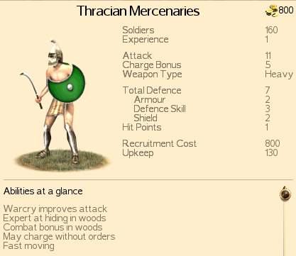 Кстати, для некоторых варварских армилистов что-то типа Warcry и исторично, и уместно. Не для повышения атаки, конечно же, а как способ запугать противника. С римлянами, емнип, одно время работало.