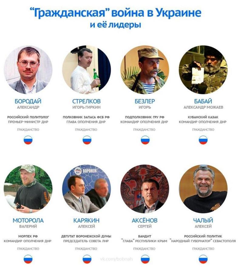На территории Украины воевало 50 тысяч граждан РФ, - Геращенко опубликовал документы из переписки боевиков - Цензор.НЕТ 634