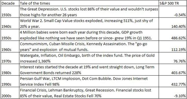 В ожидании нормального рынка