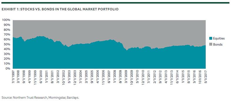 Бенчмарк для эффективного распределения активов