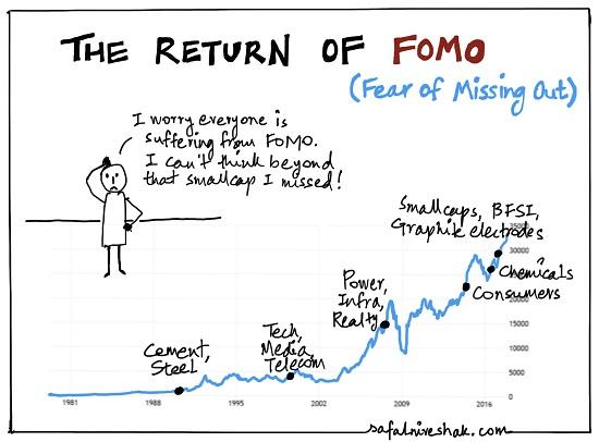 Самая опасная угроза инвестиционных результатов