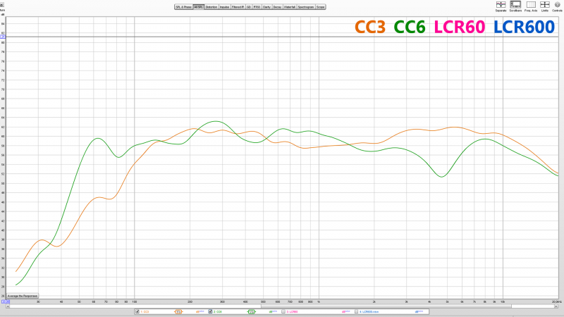 CC3. A noticeable HF rise on 3k-8k is responsible for quite an unpleasant sound.
