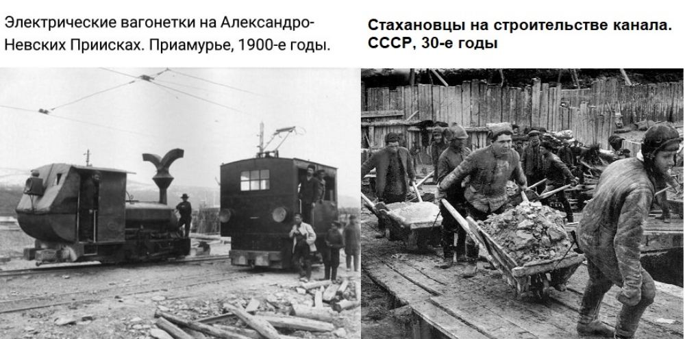 Механизация работ в Российской Империи и СССР.