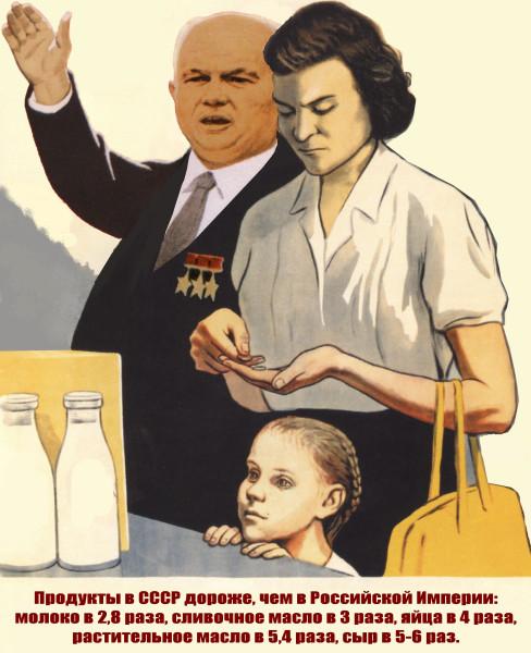 Плановое ценообразование и расслоение населения по уровню потребления в СССР.