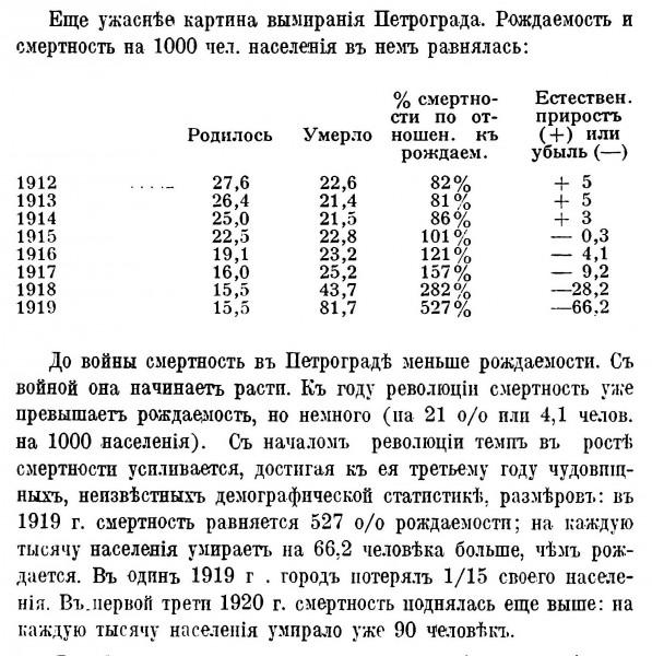 Хуже мировой войны – только большевицкая оккупация.