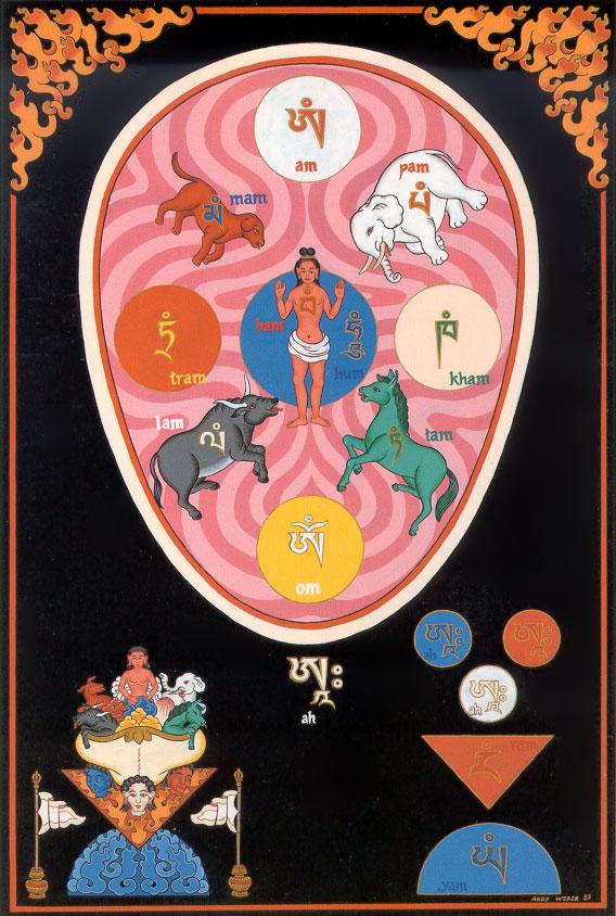 inner_offering