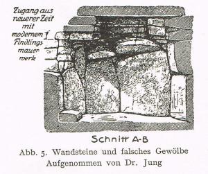 grobniza