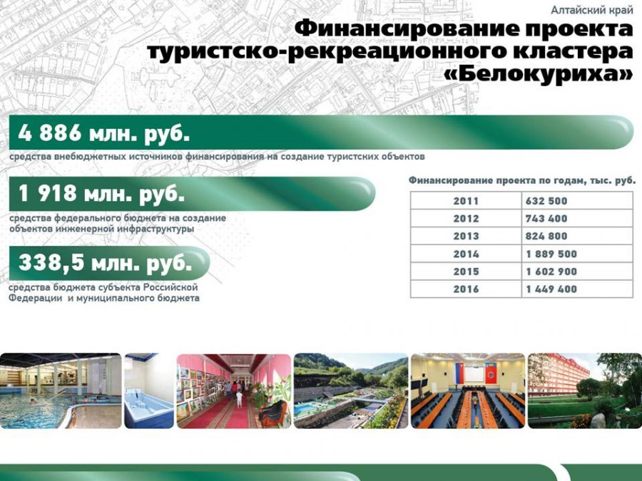 Базаров-2