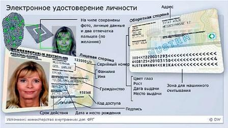 1387313669_elektronnyy-pasport