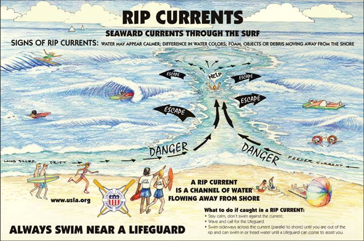 rip-current2