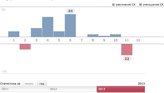 Снимок экрана 2013-12-11 в 18.23.37