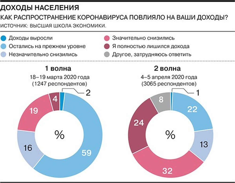 Вот так Навальный спасёт Россию