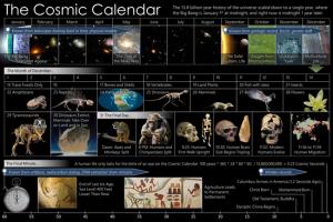 Космический календарь