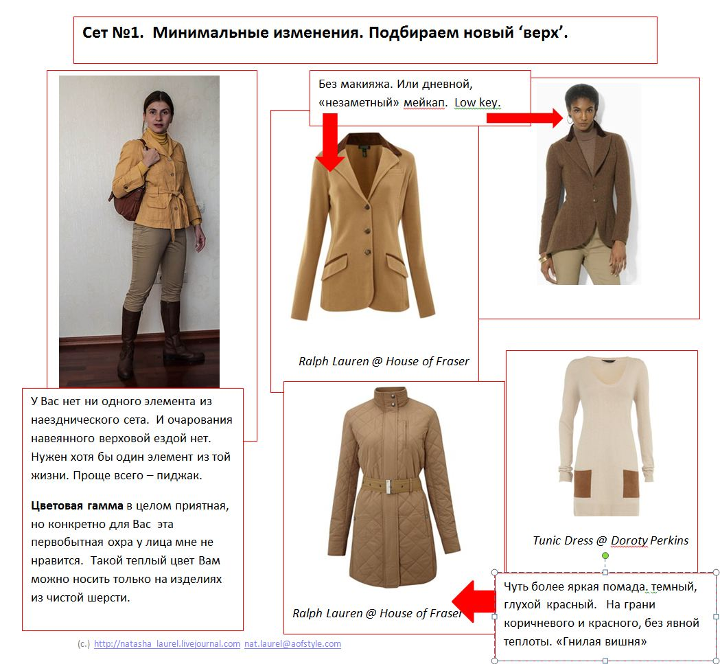 Lavrishina blog equestrian look makeover first spread with different tops