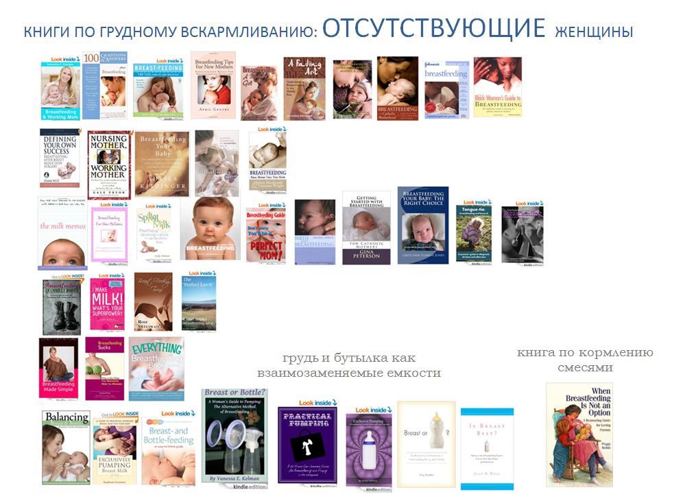 Breastfeeding Book Covers Absent Russian