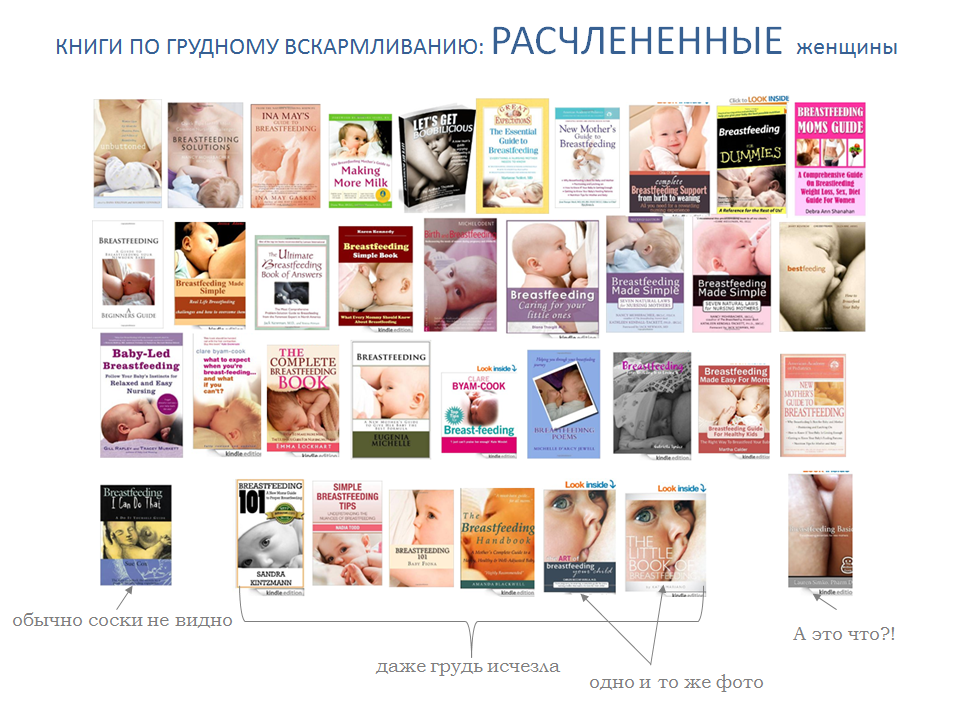 Breastfeeding Book Covers Dissected Russian