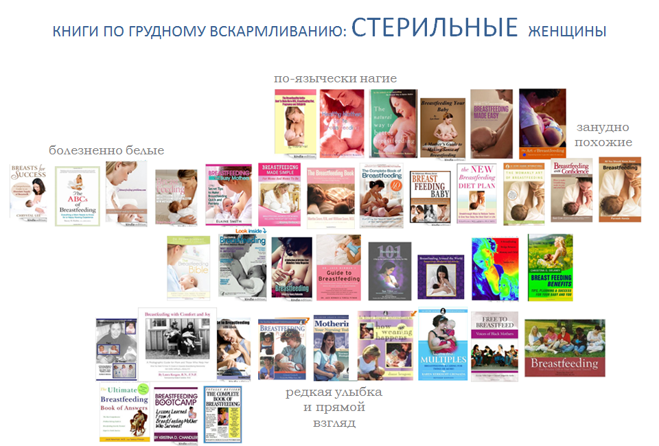 Breastfeeding Book Covers Sterile Russian