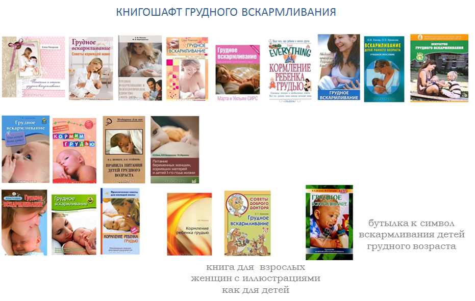 Russian Breastfeeding Book Covers