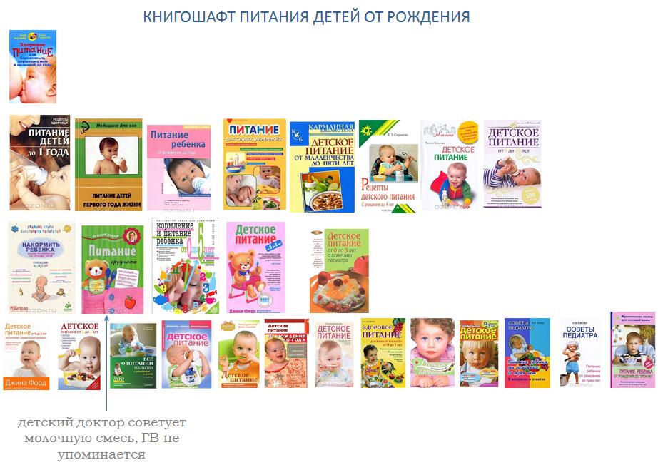 Russian Infant Feeding Books