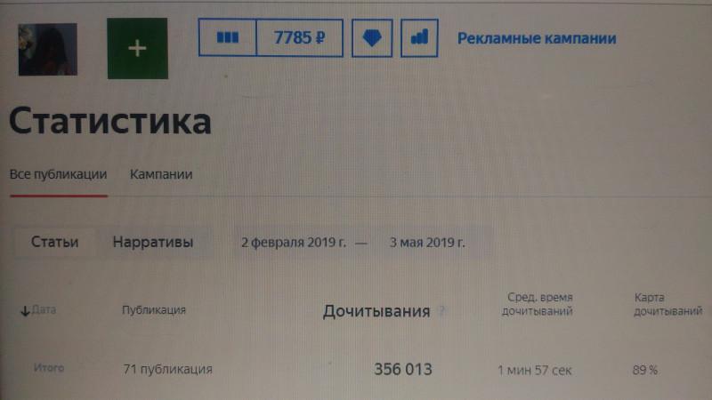 1 месяц на Яндекс.Дзене. Финансовые итоги.) P_20190503_112020.jpg