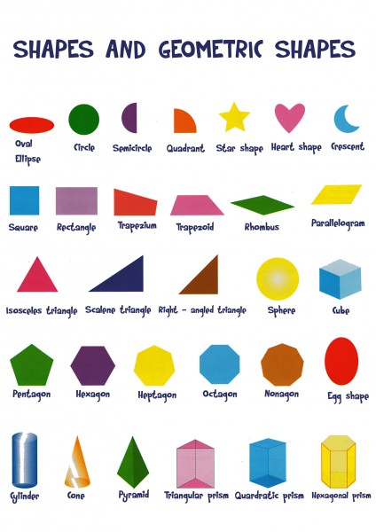 геометрические формы на английском языке, скачать, Shapes and Geometric shapes